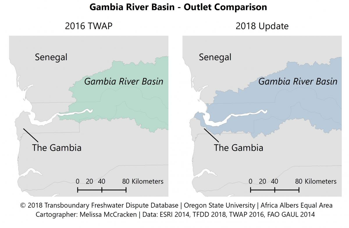 Changes in Gambia River Basin Mouth